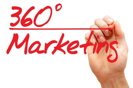 360 Degree Marketing of Real Estate
